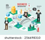 business board game concept... | Shutterstock .eps vector #256698310