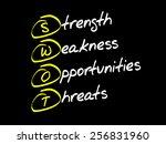 swot  strength  weakness ...   Shutterstock .eps vector #256831960