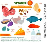 vitamins and minerals foods... | Shutterstock .eps vector #257454613