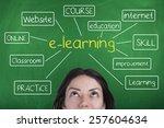 e learning diagram background... | Shutterstock . vector #257604634