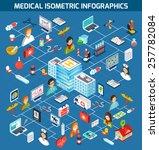 Medical Isometric Infographics...