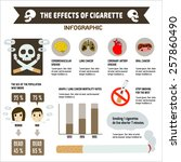 the effects of cigarette on... | Shutterstock .eps vector #257860490