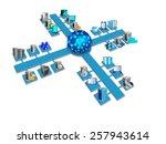 enterprise system integration...   Shutterstock . vector #257943614