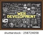 hand drawn web development on... | Shutterstock .eps vector #258724058