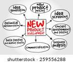 new product development mind... | Shutterstock .eps vector #259556288