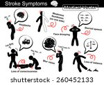 stroke symptoms   headache  ... | Shutterstock .eps vector #260452133