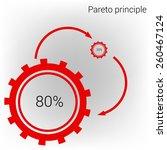 pareto principle shown in the... | Shutterstock .eps vector #260467124