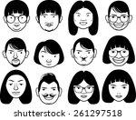 face | Shutterstock .eps vector #261297518