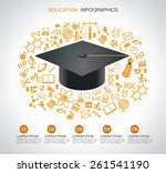 concept modern education.... | Shutterstock .eps vector #261541190