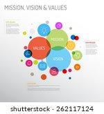 vector mission  vision and...   Shutterstock .eps vector #262117124