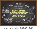 hand drawn about software... | Shutterstock .eps vector #262601246
