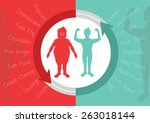 foods and obesity background .... | Shutterstock .eps vector #263018144