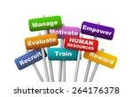 3d illustration of group of... | Shutterstock . vector #264176378