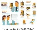 personal loans infographics | Shutterstock .eps vector #264205160