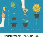 infographic illustration of... | Shutterstock .eps vector #264685256
