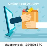 Online Food Delivery. Product...
