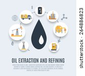 oil industry concept with fuel... | Shutterstock .eps vector #264886823