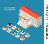 university building and... | Shutterstock .eps vector #264901160