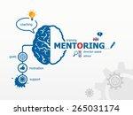 mentoring concepn and brain.... | Shutterstock .eps vector #265031174