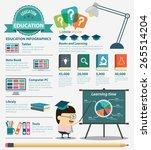 education infographics | Shutterstock .eps vector #265514204