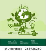 eco green thinking concept | Shutterstock .eps vector #265926260