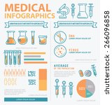 medical infographics | Shutterstock .eps vector #266096858
