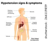 hypotension signs   symptoms.... | Shutterstock .eps vector #266119859