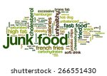 word cloud with terms related... | Shutterstock .eps vector #266551430