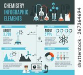 chemistry infographics set with ... | Shutterstock .eps vector #267364694