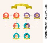 family tree with people avatars ... | Shutterstock .eps vector #267393338