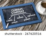 Content Strategy Concept...
