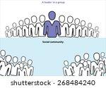 human resource vector concept.... | Shutterstock .eps vector #268484240