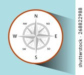 simple flat icon of compass  | Shutterstock .eps vector #268822988