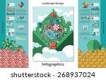 Landscape Design Infographics...