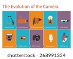 the evolution of the camera... | Shutterstock .eps vector #268991324