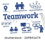 teamwork concept. chart with... | Shutterstock .eps vector #269841674