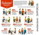 people in restaurant... | Shutterstock .eps vector #269928218