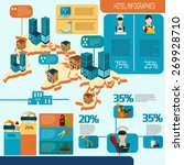 hotel infographics set with... | Shutterstock .eps vector #269928710