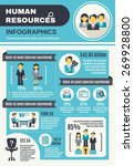 human resources infographic set ... | Shutterstock .eps vector #269928800