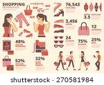 shopping infographics   Shutterstock .eps vector #270581984