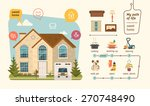 sweet home with tree and car on ... | Shutterstock .eps vector #270748490