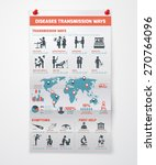 diseases transmission...   Shutterstock .eps vector #270764096