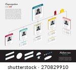 organization chart infographics ... | Shutterstock .eps vector #270829910