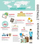 travel planing infographic. ... | Shutterstock .eps vector #270962000