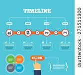 timeline with arrows and quotes.... | Shutterstock .eps vector #271511300
