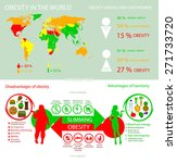 infographics obesity in the... | Shutterstock .eps vector #271733720