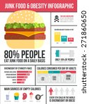 obesity infographic template  ... | Shutterstock .eps vector #271860650