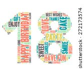 Word Cloud   Happy Birthday...