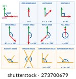 angles from geometry and... | Shutterstock .eps vector #273700679
