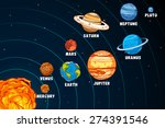solar system isolated on white... | Shutterstock .eps vector #274391546